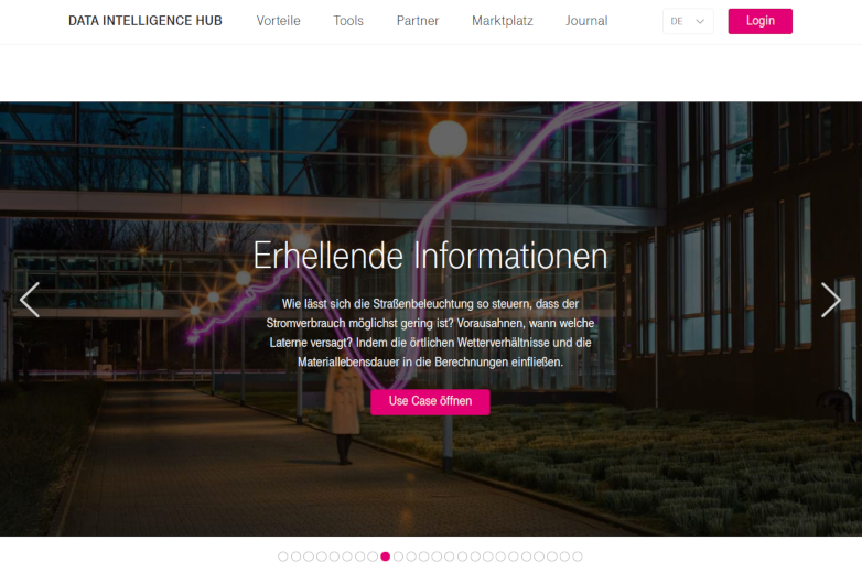 T-Systems Data Intelligence Hub Plattform Copy